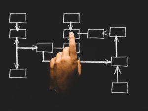 Primeiros passos para ter um negócio de sucesso
